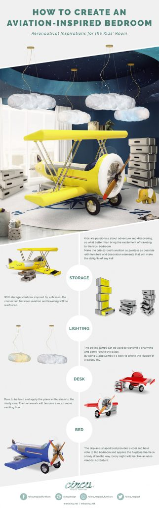 How To Create An Airplane Themed Bedroom Decor Like a Pro ➤ Discover the season's newest designs and inspirations. Visit Best Interior Designers at www.bestinteriordesigners.eu #bestinteriordesigners #topinteriordesigners #bestdesignprojects #interiordesignideas @BestID @circudesign