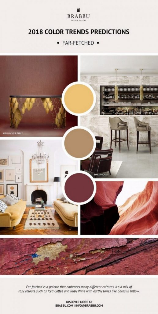 Get to Know Pantone's Color Trend Predictions for 2018 ➤Discover the season's newest designs and inspirations. Visit Best Interior Designers! #bestinteriordesigners #designnews #pantone #pantone2018 @BestID pantone's color trend predictions for 2018 Get to Know Pantone's Color Trend Predictions for 2018 Get to Know Pantones Color Trend Predictions for 2018 2