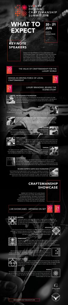 All About The Speakers of The Luxury Design & Craftmanship Summit 2018 Craftmanship Summit All About The Speakers of The Luxury Design & Craftmanship Summit 2018 summit what to expect 001